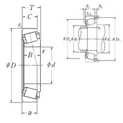 60 mm x 110 mm x 22 mm  NSK HR30212J Roulements à rouleaux coniques