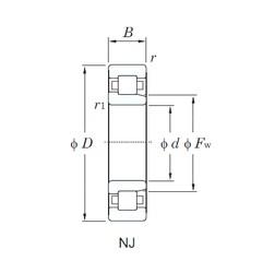 90 mm x 225 mm x 54 mm  KOYO NJ418 roulements à rouleaux cylindriques