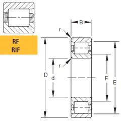368,3 mm x 495,3 mm x 63,5 mm  Timken 145RIF610 roulements à rouleaux cylindriques
