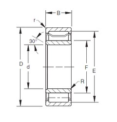200 mm x 360 mm x 120,65 mm  Timken A-5240-WS roulements à rouleaux cylindriques