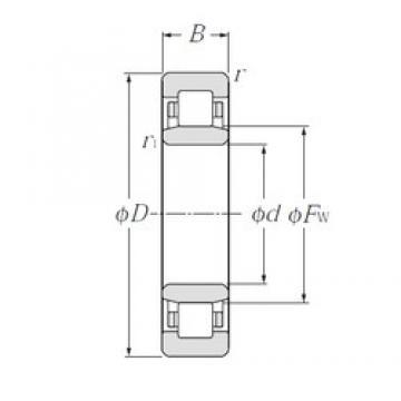60 mm x 110 mm x 22 mm  NTN NU212 roulements à rouleaux cylindriques