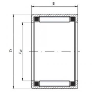 ISO HK1718 roulements à rouleaux cylindriques