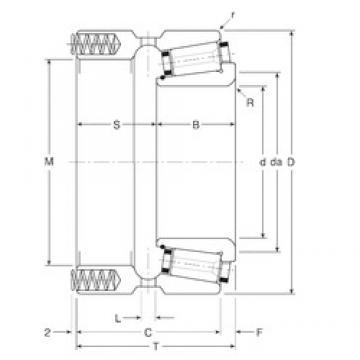 118 mm x 180,975 mm x 50 mm  Gamet 181118/181180XP Roulements à rouleaux coniques
