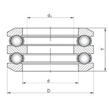ISO 54224 butées à billes