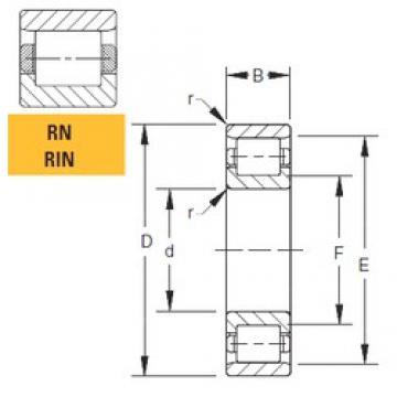 254 mm x 336,55 mm x 41,27 mm  Timken 100RIN433 roulements à rouleaux cylindriques
